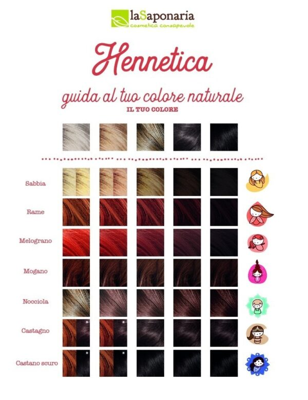 hennè tinta vegetale tonalità colorazioni capelli
